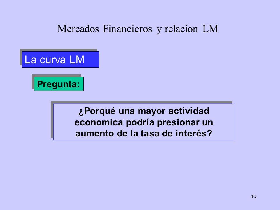40 La curva LM Mercados Financieros y relacion LM Pregunta: ¿Porqué una mayor actividad economica podría presionar un aumento de la tasa de interés?