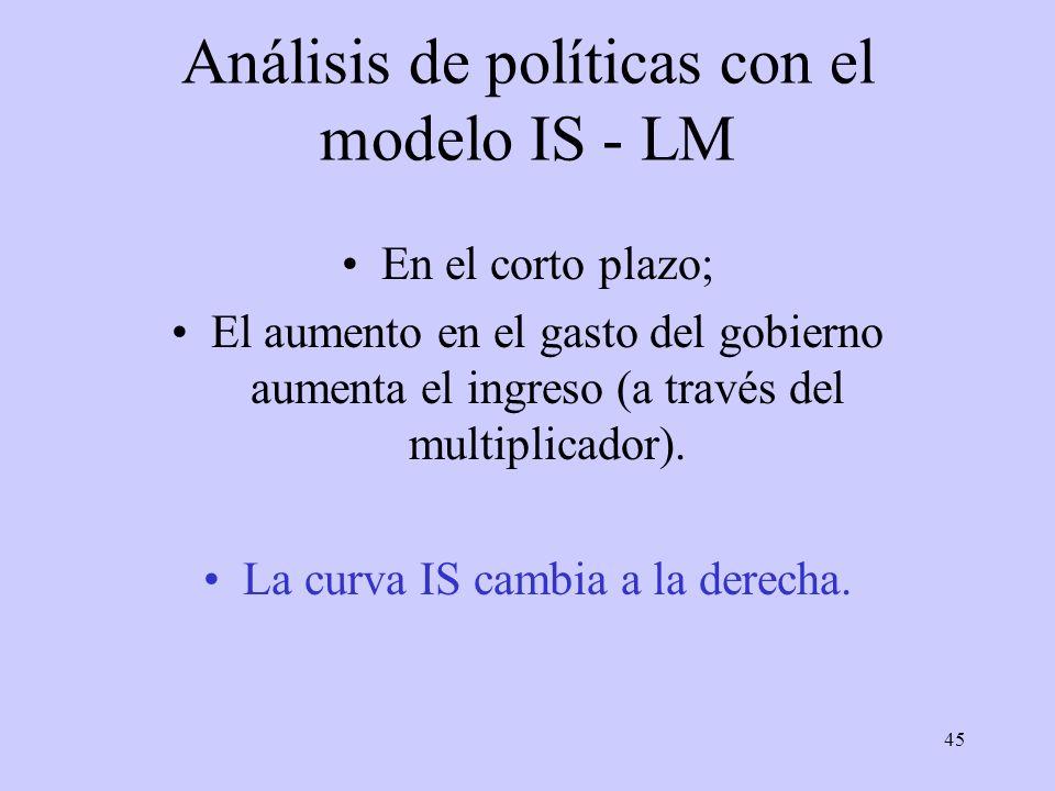 45 Análisis de políticas con el modelo IS - LM En el corto plazo; El aumento en el gasto del gobierno aumenta el ingreso (a través del multiplicador).
