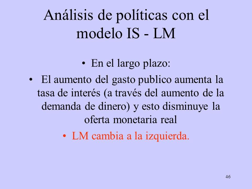 46 Análisis de políticas con el modelo IS - LM En el largo plazo: El aumento del gasto publico aumenta la tasa de interés (a través del aumento de la
