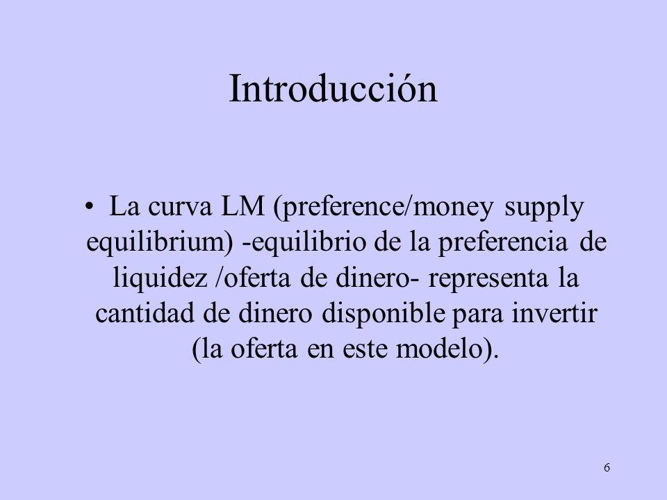 6 Introducción La curva LM (preference/money supply equilibrium) -equilibrio de la preferencia de liquidez /oferta de dinero- representa la cantidad d