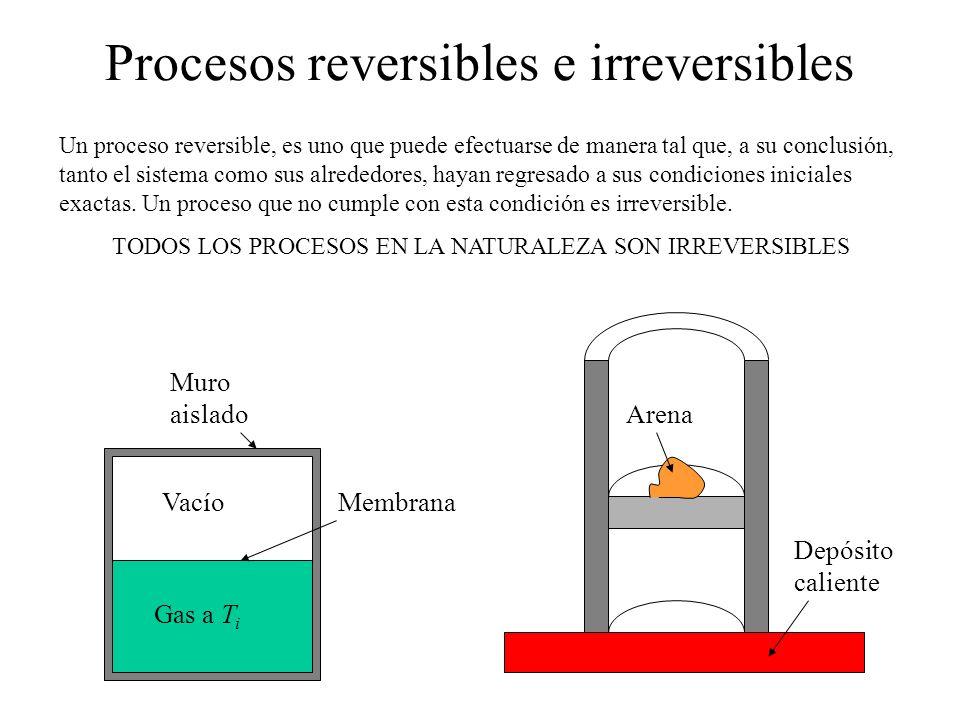 Procesos reversibles e irreversibles Un proceso reversible, es uno que puede efectuarse de manera tal que, a su conclusión, tanto el sistema como sus alrededores, hayan regresado a sus condiciones iniciales exactas.