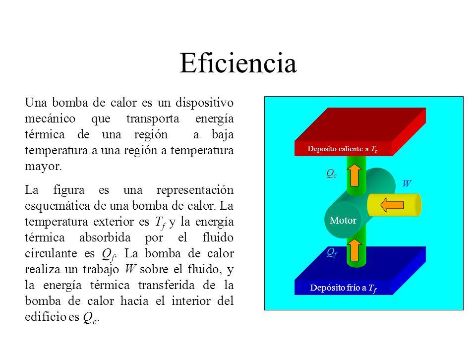 Eficiencia Una bomba de calor es un dispositivo mecánico que transporta energía térmica de una región a baja temperatura a una región a temperatura mayor.