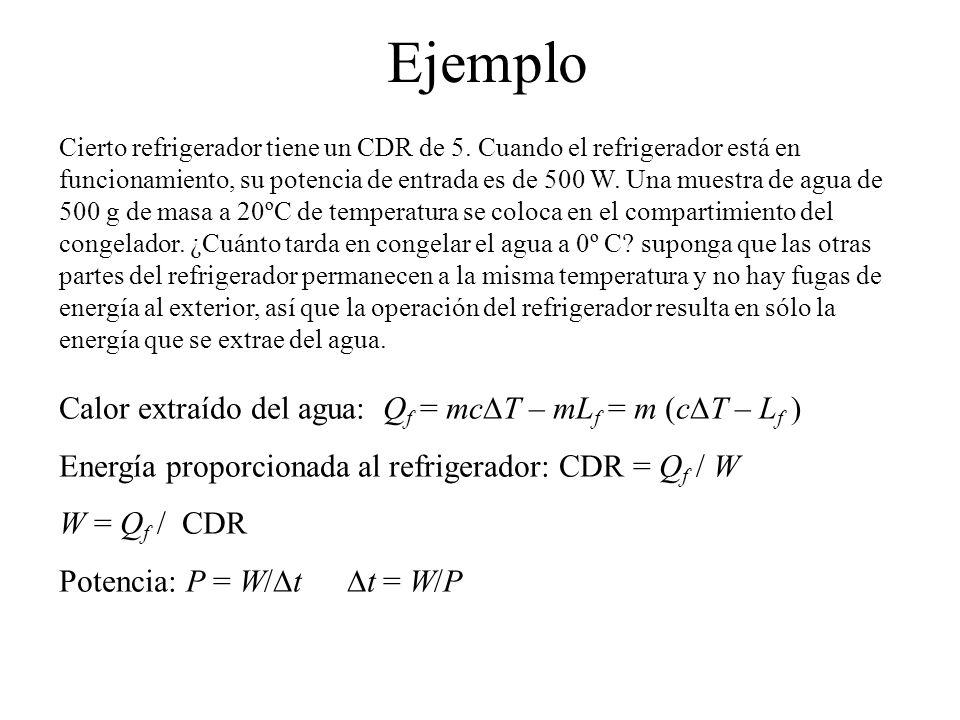 Ejemplo Cierto refrigerador tiene un CDR de 5.