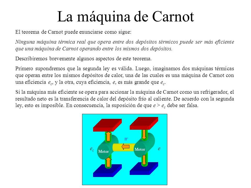 La máquina de Carnot El teorema de Carnot puede enunciarse como sigue: Ninguna máquina térmica real que opera entre dos depósitos térmicos puede ser más eficiente que una máquina de Carnot operando entre los mismos dos depósitos.