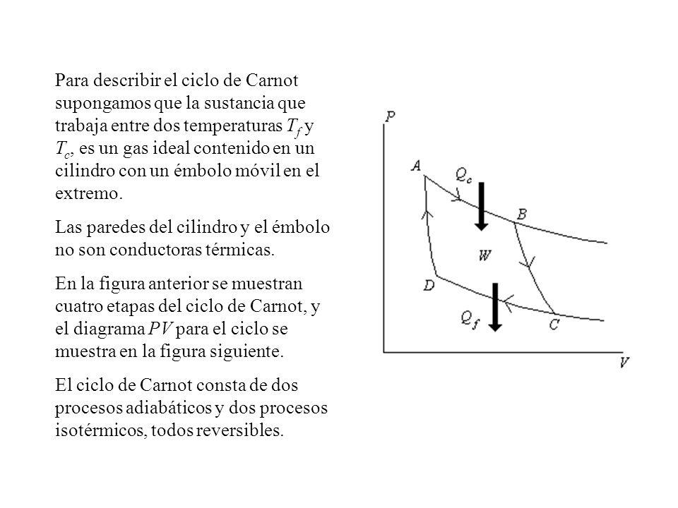 Para describir el ciclo de Carnot supongamos que la sustancia que trabaja entre dos temperaturas T f y T c, es un gas ideal contenido en un cilindro con un émbolo móvil en el extremo.