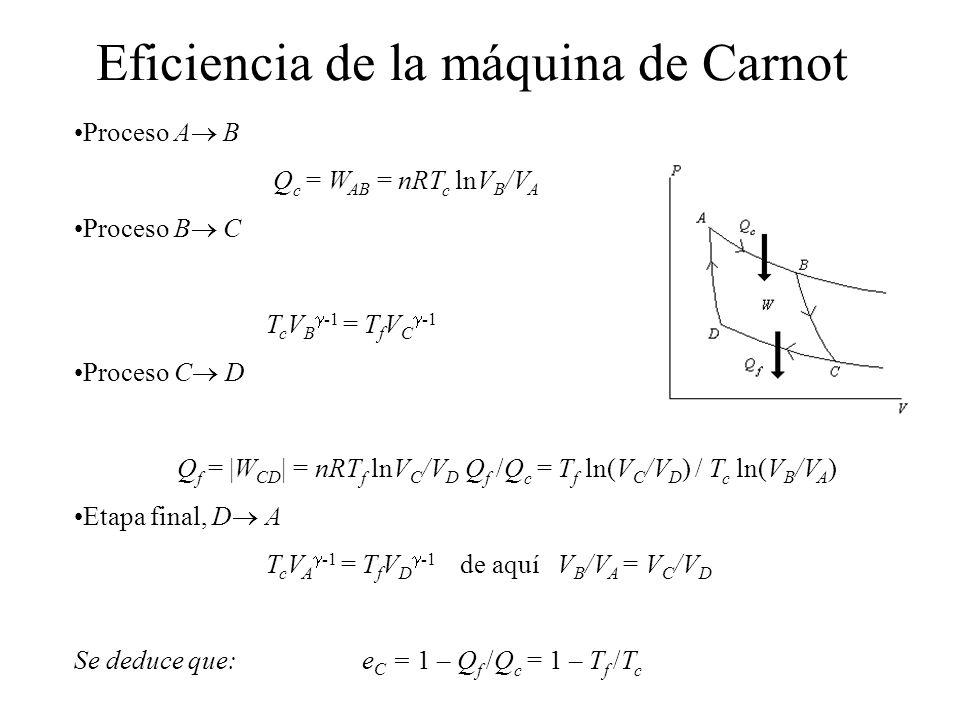 Eficiencia de la máquina de Carnot Proceso A B Q c = W AB = nRT c lnV B /V A Proceso B C T c V B -1 = T f V C -1 Proceso C D Q f = |W CD | = nRT f lnV C /V D Q f /Q c = T f ln(V C /V D ) / T c ln(V B /V A ) Etapa final, D A T c V A -1 = T f V D -1 de aquí V B /V A = V C /V D Se deduce que: e C = 1 – Q f /Q c = 1 – T f /T c