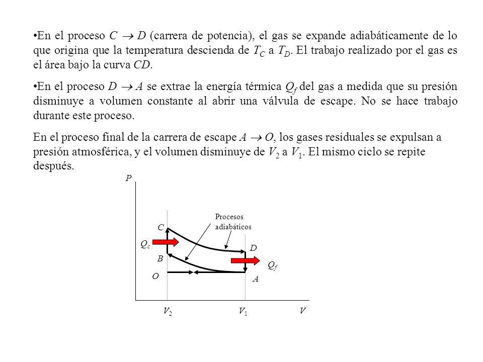 A B C D O P V QcQc QfQf V2V2 V1V1 En el proceso C D (carrera de potencia), el gas se expande adiabáticamente de lo que origina que la temperatura descienda de T C a T D.