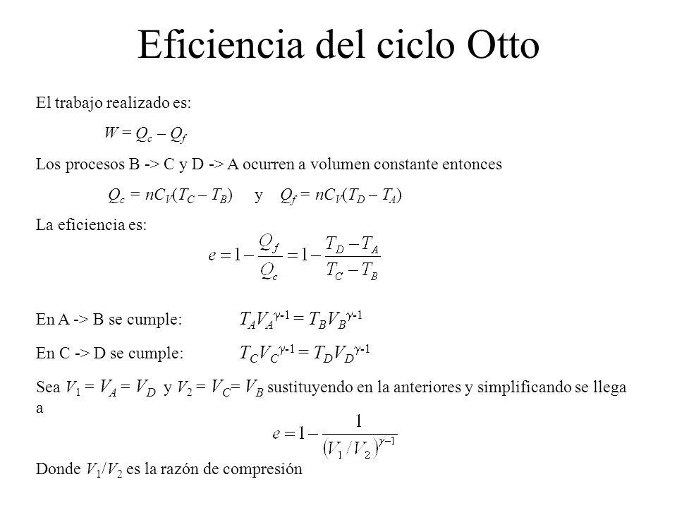 Eficiencia del ciclo Otto El trabajo realizado es: W = Q c – Q f Los procesos B -> C y D -> A ocurren a volumen constante entonces Q c = nC V (T C – T B ) y Q f = nC V (T D – T A ) La eficiencia es: En A -> B se cumple: T A V A -1 = T B V B -1 En C -> D se cumple: T C V C -1 = T D V D -1 Sea V 1 = V A = V D y V 2 = V C = V B sustituyendo en la anteriores y simplificando se llega a Donde V 1 /V 2 es la razón de compresión