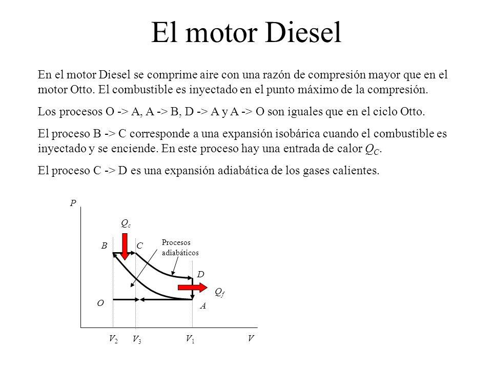 El motor Diesel A BC D O P V QcQc QfQf V2V2 V1V1 Procesos adiabáticos V3V3 En el motor Diesel se comprime aire con una razón de compresión mayor que en el motor Otto.