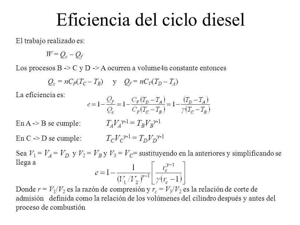 Eficiencia del ciclo diesel El trabajo realizado es: W = Q c – Q f Los procesos B -> C y D -> A ocurren a volume4n constante entonces Q c = nC P (T C – T B ) y Q f = nC V (T D – T A ) La eficiencia es: En A -> B se cumple: T A V A -1 = T B V B -1 En C -> D se cumple: T C V C -1 = T D V D -1 Sea V 1 = V A = V D y V 2 = V B y V 3 = V C = sustituyendo en la anteriores y simplificando se llega a Donde r = V 1 /V 2 es la razón de compresión y r c = V 3 /V 2 es la relación de corte de admisión definida como la relación de los volúmenes del cilindro después y antes del proceso de combustión