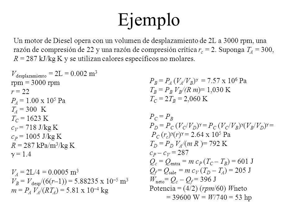Ejemplo V desplazamiento = 2L = 0.002 m 3 rpm = 3000 rpm r = 22 P A = 1.00 x 10 5 Pa T A = 300K T C = 1623 K c V = 718 J/kg K c P = 1005 J/kg K R = 287 kPa/m 3 /kg K = 1.4 V A = 2L/4 = 0.0005 m 3 V B = V desp /(6(r–1)) = 5.88235 x 10 –5 m 3 m = P A V A /(RT A ) = 5.81 x 10 –4 kg P B = P A (V A /V B ) = 7.57 x 10 6 Pa T B = P B V B /(R m)= 1,030 K T C = 2T B = 2,060 K P C = P B P D = P C (V C /V D ) = P C (V C /V B ) (V B /V D ) = P C (r c ) (r) = 2.64 x 10 5 Pa T D = P D V A /(m R )= 792 K c P – c V = 287 Q c = Q entra = m c P (T C – T B ) = 601 J Q f = Q sale = m c V (T D – T A ) = 205 J W neto = Q c – Q f = 396 J Potencia = (4/2) (rpm/60) Wneto = 39600 W = W/740 = 53 hp Un motor de Diesel opera con un volumen de desplazamiento de 2L a 3000 rpm, una razón de compresión de 22 y una razón de compresión crítica r c = 2.