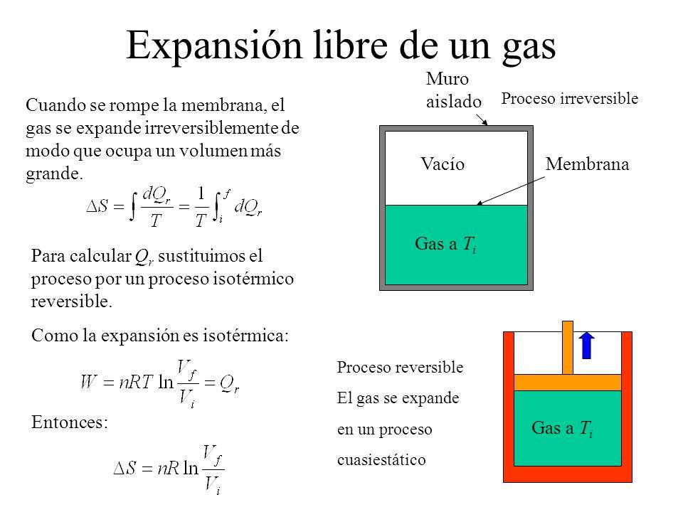 Expansión libre de un gas Gas a T i MembranaVacío Muro aislado Cuando se rompe la membrana, el gas se expande irreversiblemente de modo que ocupa un volumen más grande.
