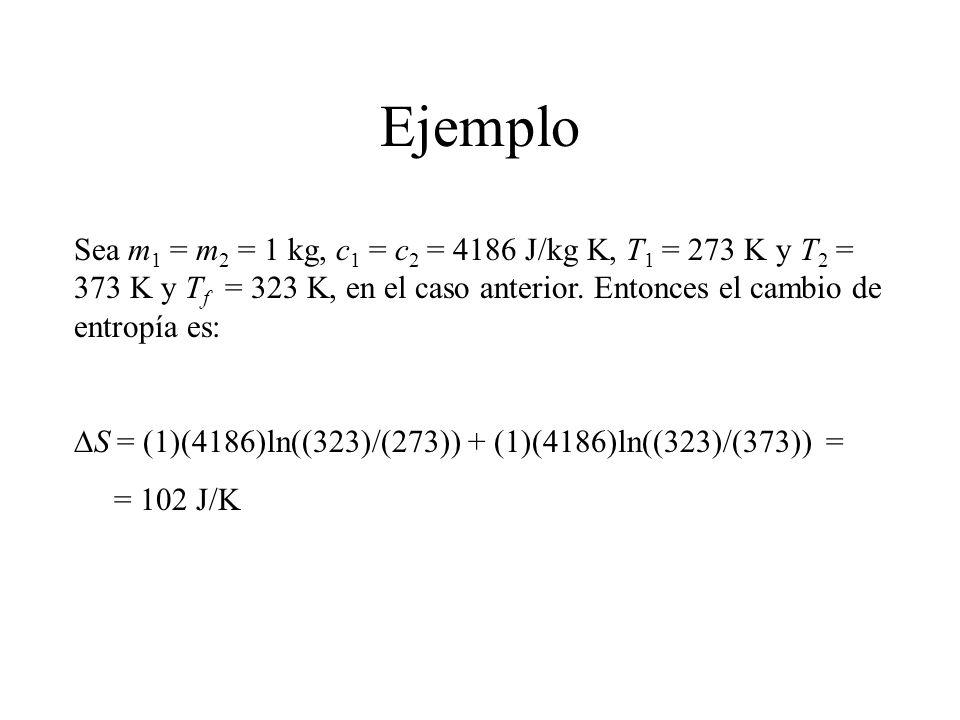 Ejemplo Sea m 1 = m 2 = 1 kg, c 1 = c 2 = 4186 J/kg K, T 1 = 273 K y T 2 = 373 K y T f = 323 K, en el caso anterior.