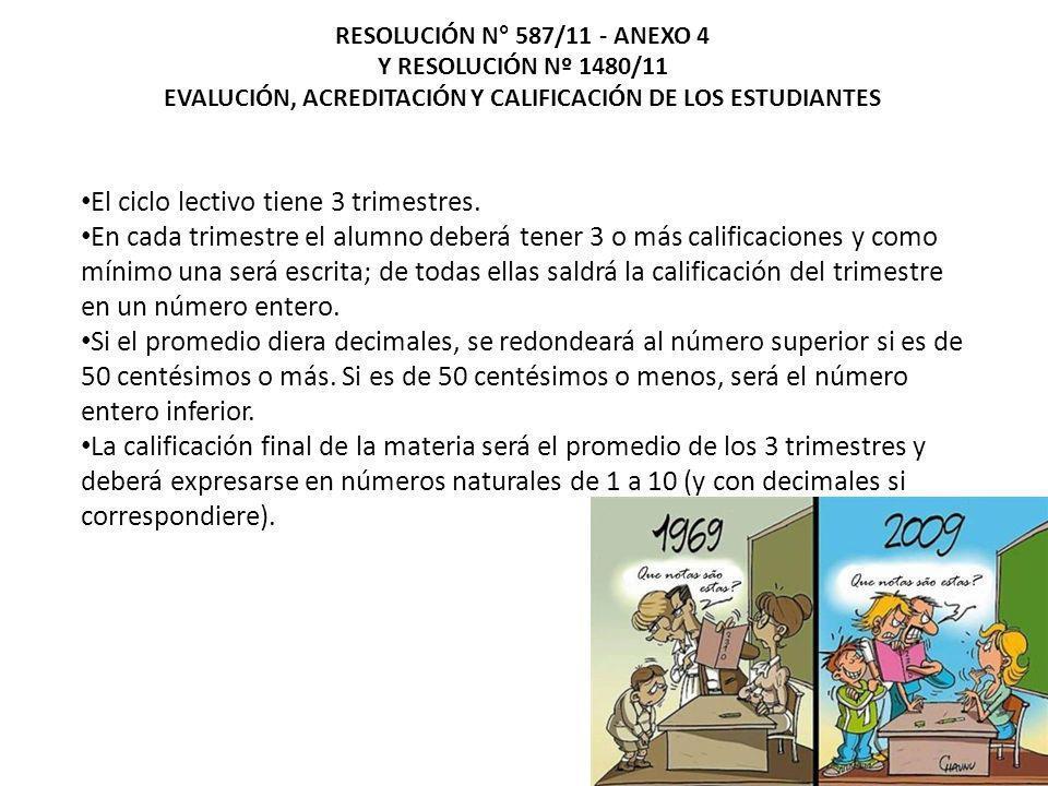 RESOLUCIÓN N° 587/11 - ANEXO 4 Y RESOLUCIÓN Nº 1480/11 EVALUCIÓN, ACREDITACIÓN Y CALIFICACIÓN DE LOS ESTUDIANTES El ciclo lectivo tiene 3 trimestres.