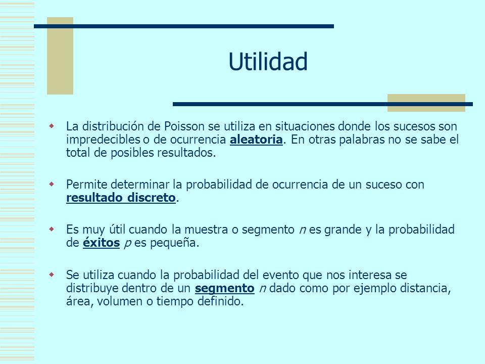 Utilidad La distribución de Poisson se utiliza en situaciones donde los sucesos son impredecibles o de ocurrencia aleatoria.