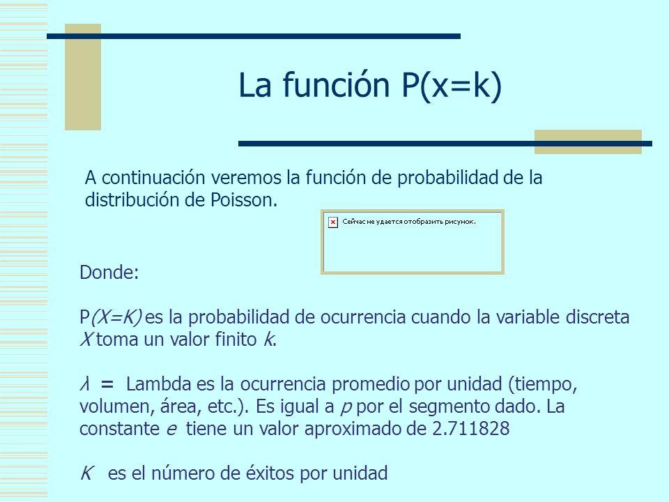 La función P(x=k) Donde: P(X=K) es la probabilidad de ocurrencia cuando la variable discreta X toma un valor finito k.