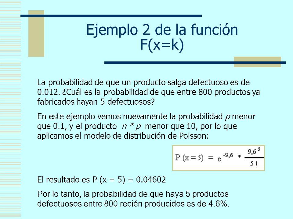 Ejemplo 2 de la función F(x=k) La probabilidad de que un producto salga defectuoso es de 0.012.