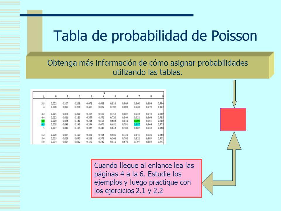 Tabla de probabilidad de Poisson Obtenga más información de cómo asignar probabilidades utilizando las tablas.
