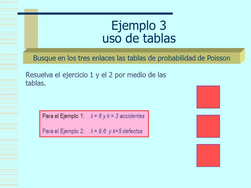 Ejemplo 3 uso de tablas Busque en los tres enlaces las tablas de probabilidad de Poisson Resuelva el ejercicio 1 y el 2 por medio de las tablas.