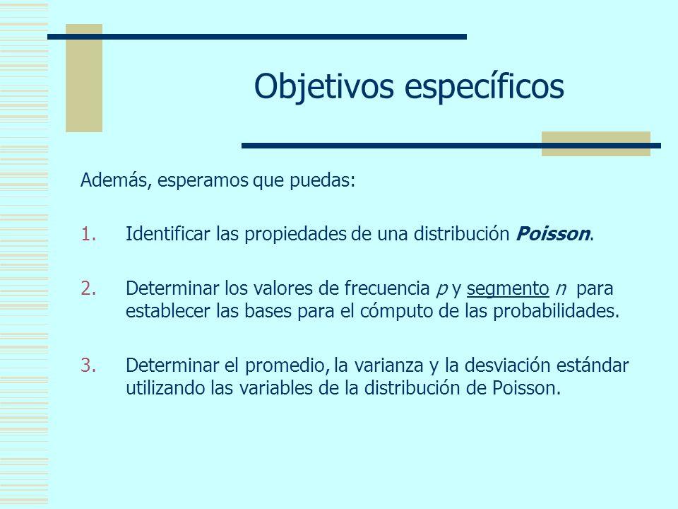 Objetivos específicos Además, esperamos que puedas: 1.Identificar las propiedades de una distribución Poisson.