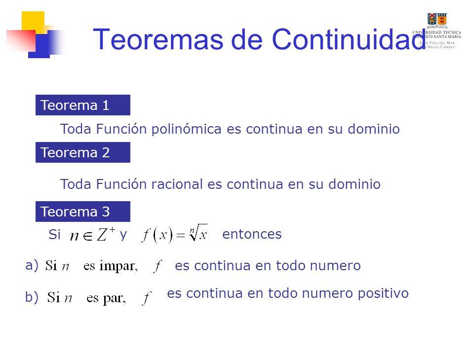 Teoremas de Continuidad a) Toda Función polinómica es continua en su dominio Teorema 1 Teorema 2 Toda Función racional es continua en su dominio Teore