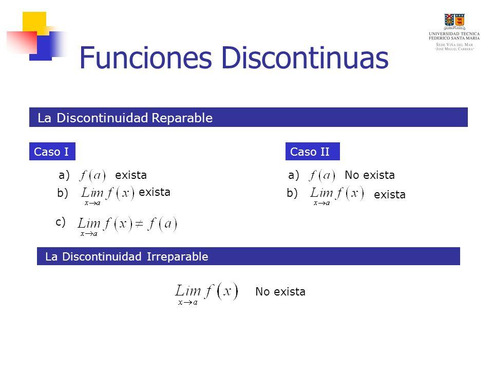 Funciones Discontinuas La Discontinuidad Reparable La Discontinuidad Irreparable exista a) b) c) No exista a) b) exista Caso ICaso II