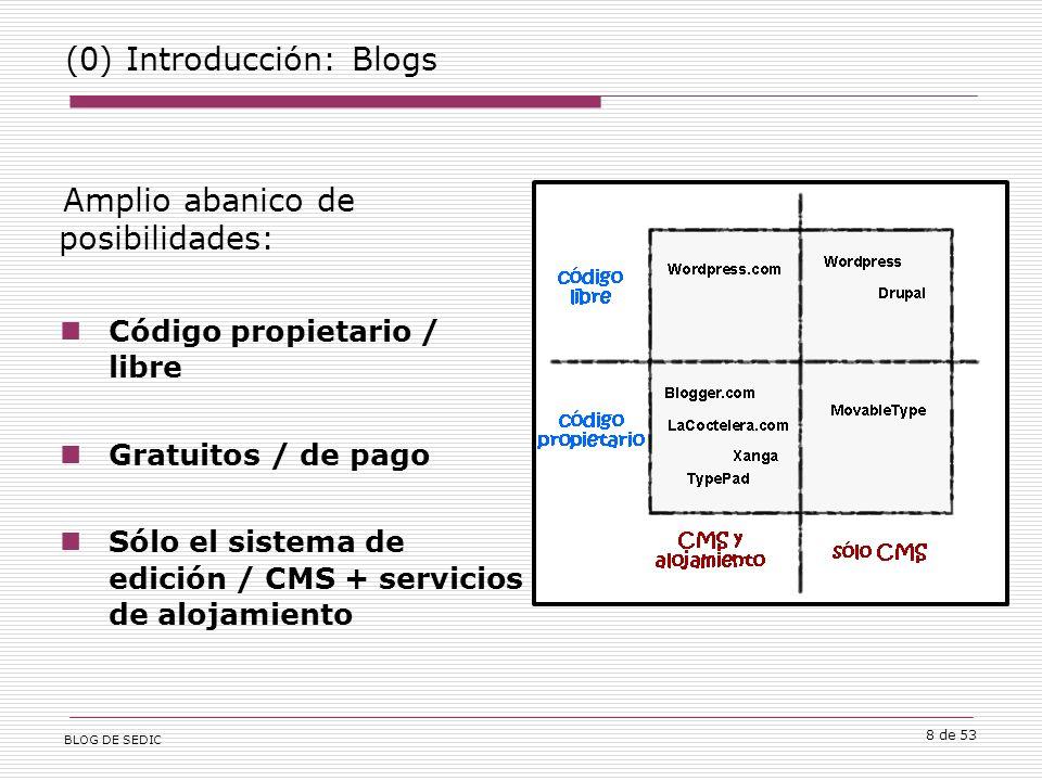 BLOG DE SEDIC 8 de 53 (0) Introducción: Blogs Amplio abanico de posibilidades: Código propietario / libre Gratuitos / de pago Sólo el sistema de edición / CMS + servicios de alojamiento