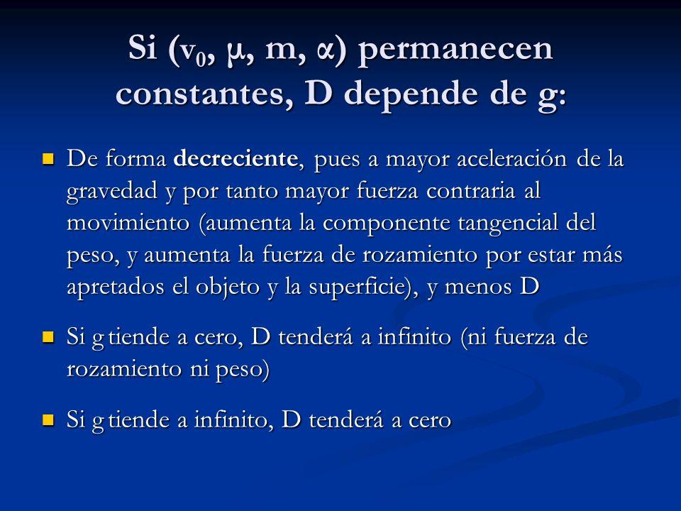 Si ( v 0, μ, m, α) permanecen constantes, D depende de g : De forma decreciente, pues a mayor aceleración de la gravedad y por tanto mayor fuerza contraria al movimiento (aumenta la componente tangencial del peso, y aumenta la fuerza de rozamiento por estar más apretados el objeto y la superficie), y menos D De forma decreciente, pues a mayor aceleración de la gravedad y por tanto mayor fuerza contraria al movimiento (aumenta la componente tangencial del peso, y aumenta la fuerza de rozamiento por estar más apretados el objeto y la superficie), y menos D Si g tiende a cero, D tenderá a infinito (ni fuerza de rozamiento ni peso) Si g tiende a cero, D tenderá a infinito (ni fuerza de rozamiento ni peso) Si g tiende a infinito, D tenderá a cero Si g tiende a infinito, D tenderá a cero