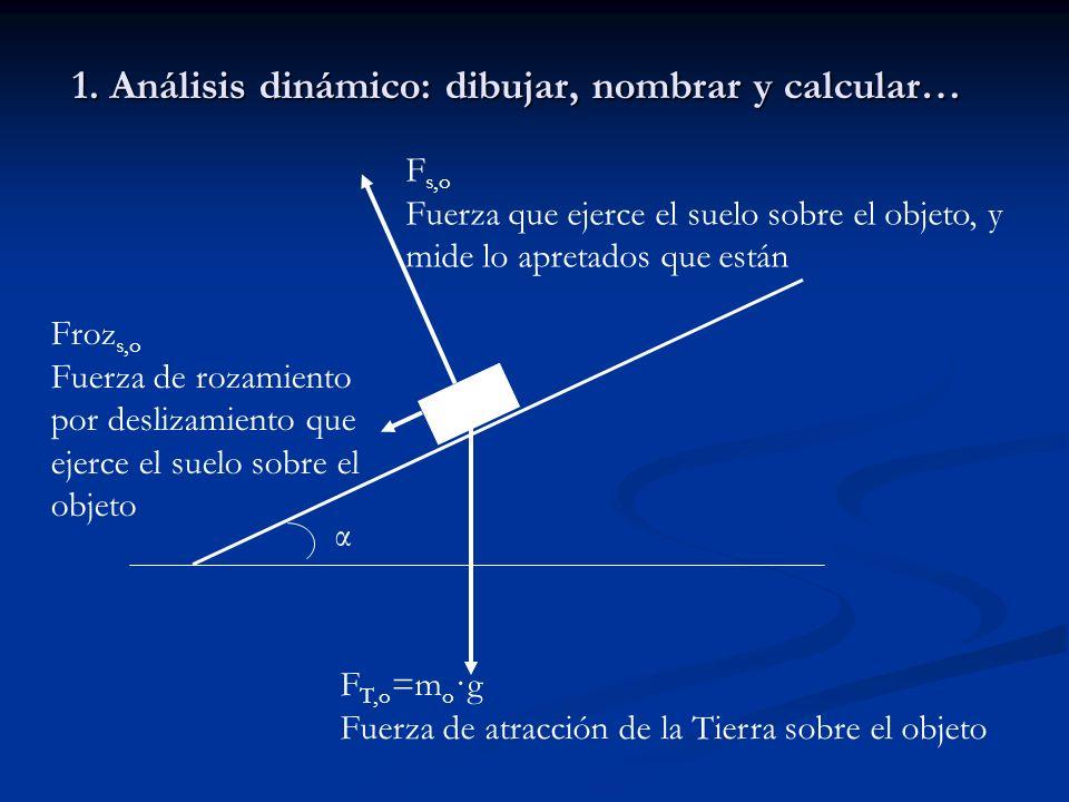 1. Análisis dinámico: dibujar, nombrar y calcular… α F T,o =m o ·g Fuerza de atracción de la Tierra sobre el objeto F s,o Fuerza que ejerce el suelo s