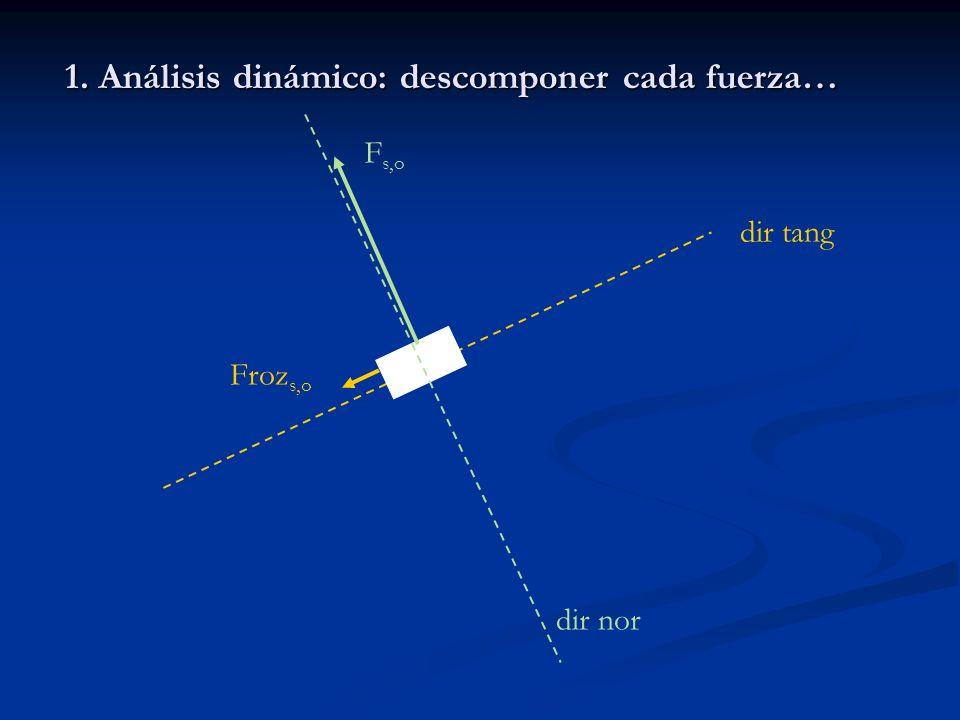 1. Análisis dinámico: descomponer cada fuerza… F s,o Froz s,o dir tang dir nor