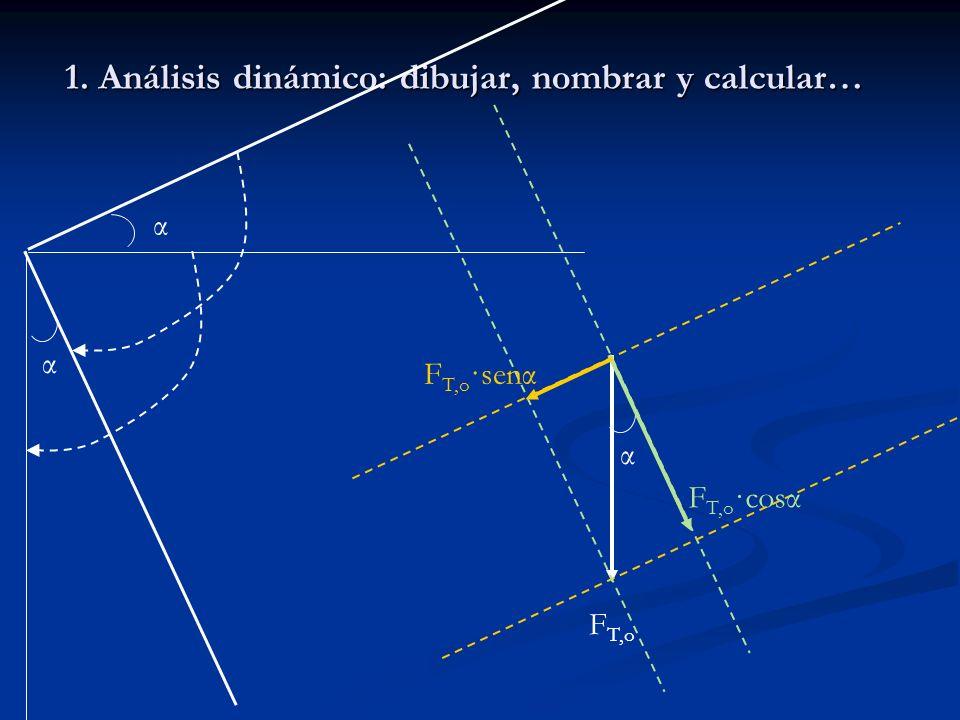 1. Análisis dinámico: dibujar, nombrar y calcular… α F T,o αα F T,o ·cosα F T,o ·senα