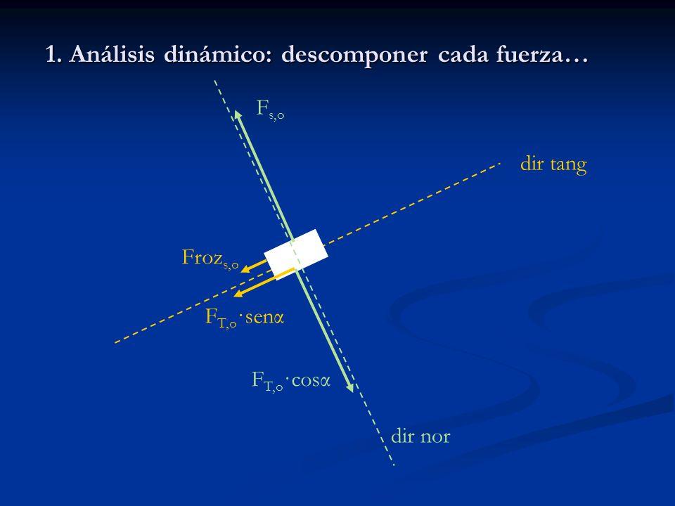 1. Análisis dinámico: descomponer cada fuerza… F s,o Froz s,o dir tang dir nor F T,o ·cosα F T,o ·senα