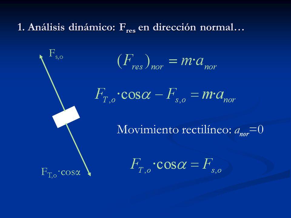 1. Análisis dinámico: F res en dirección normal… F s,o F T,o ·cosα Movimiento rectilíneo: a nor =0