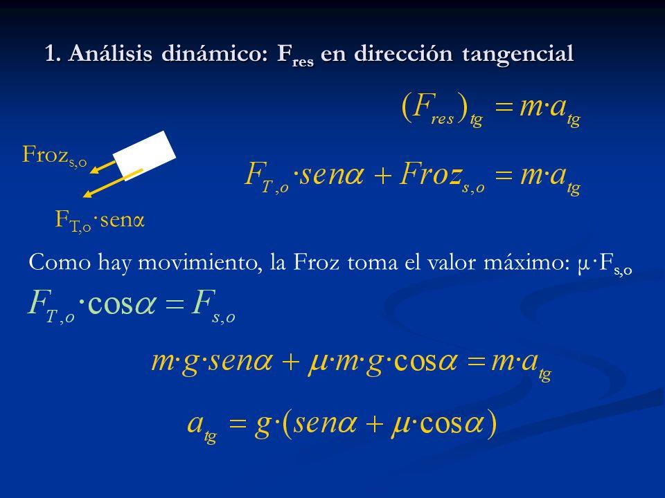 1. Análisis dinámico: F res en dirección tangencial Froz s,o F T,o ·senα Como hay movimiento, la Froz toma el valor máximo: μ·F s,o