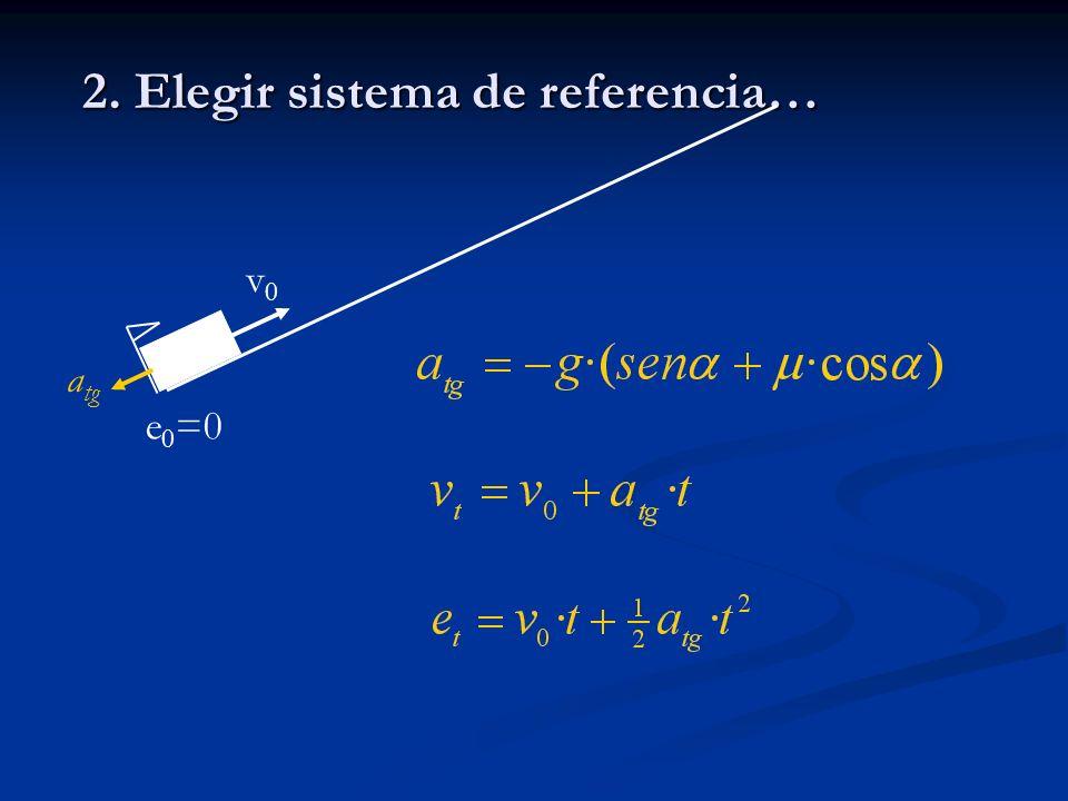 2. Elegir sistema de referencia… v0v0 a tg e 0 =0