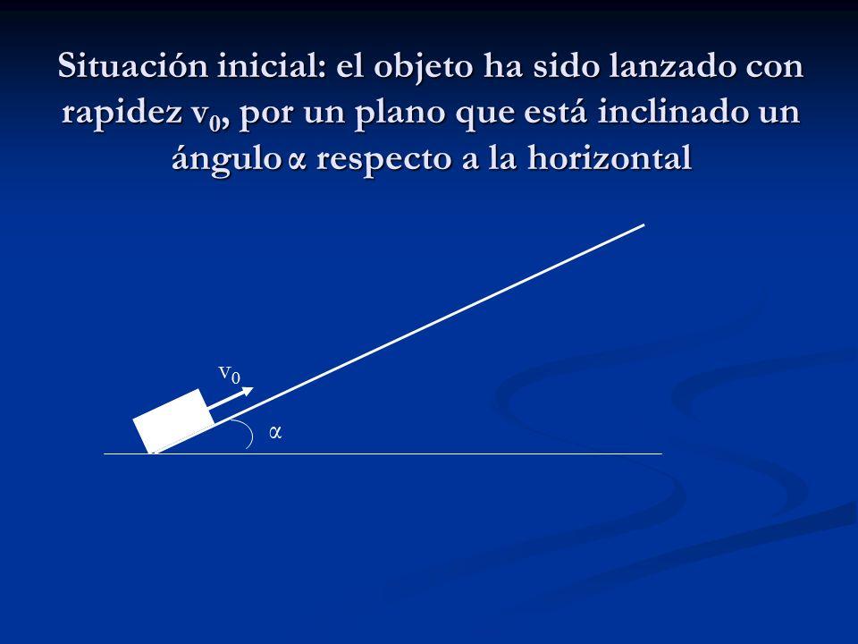 Situación inicial: el objeto ha sido lanzado con rapidez v 0, por un plano que está inclinado un ángulo α respecto a la horizontal v0v0 α