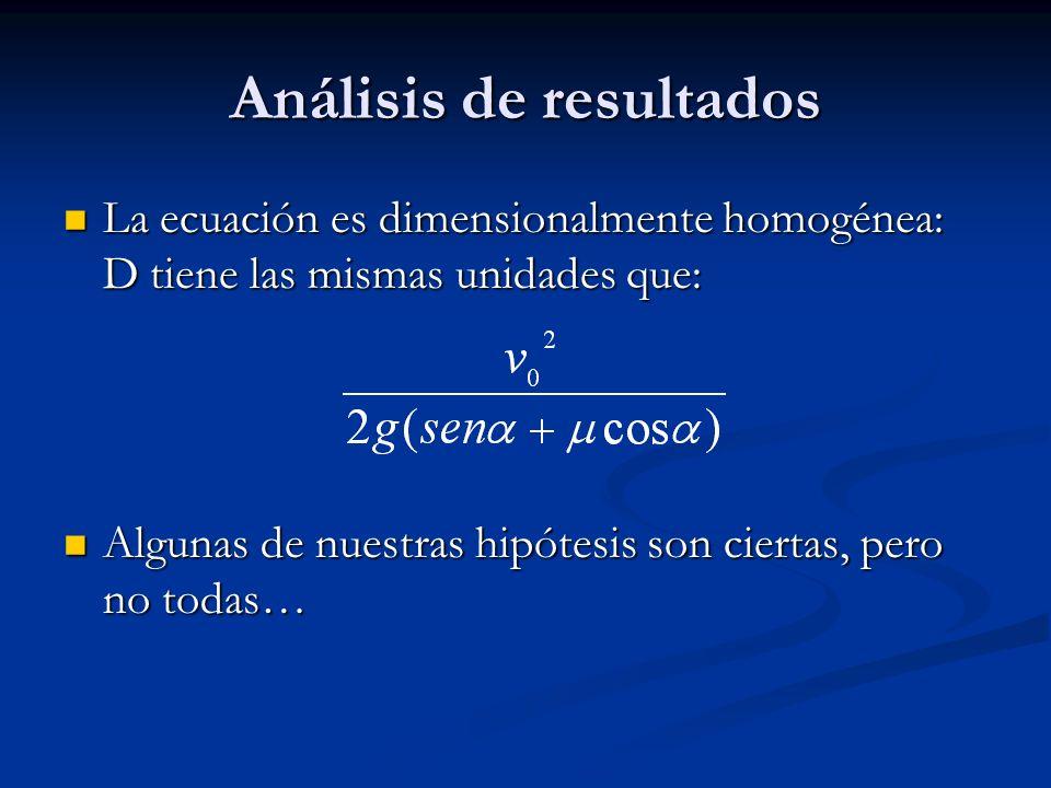 La ecuación es dimensionalmente homogénea: D tiene las mismas unidades que: La ecuación es dimensionalmente homogénea: D tiene las mismas unidades que: Algunas de nuestras hipótesis son ciertas, pero no todas… Algunas de nuestras hipótesis son ciertas, pero no todas…