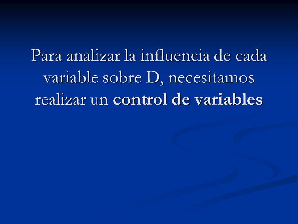 Para analizar la influencia de cada variable sobre D, necesitamos realizar un control de variables