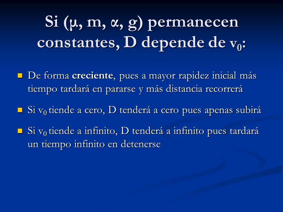 Si (μ, m, α, g) permanecen constantes, D depende de v 0 : De forma creciente, pues a mayor rapidez inicial más tiempo tardará en pararse y más distancia recorrerá De forma creciente, pues a mayor rapidez inicial más tiempo tardará en pararse y más distancia recorrerá Si v 0 tiende a cero, D tenderá a cero pues apenas subirá Si v 0 tiende a cero, D tenderá a cero pues apenas subirá Si v 0 tiende a infinito, D tenderá a infinito pues tardará un tiempo infinito en detenerse Si v 0 tiende a infinito, D tenderá a infinito pues tardará un tiempo infinito en detenerse