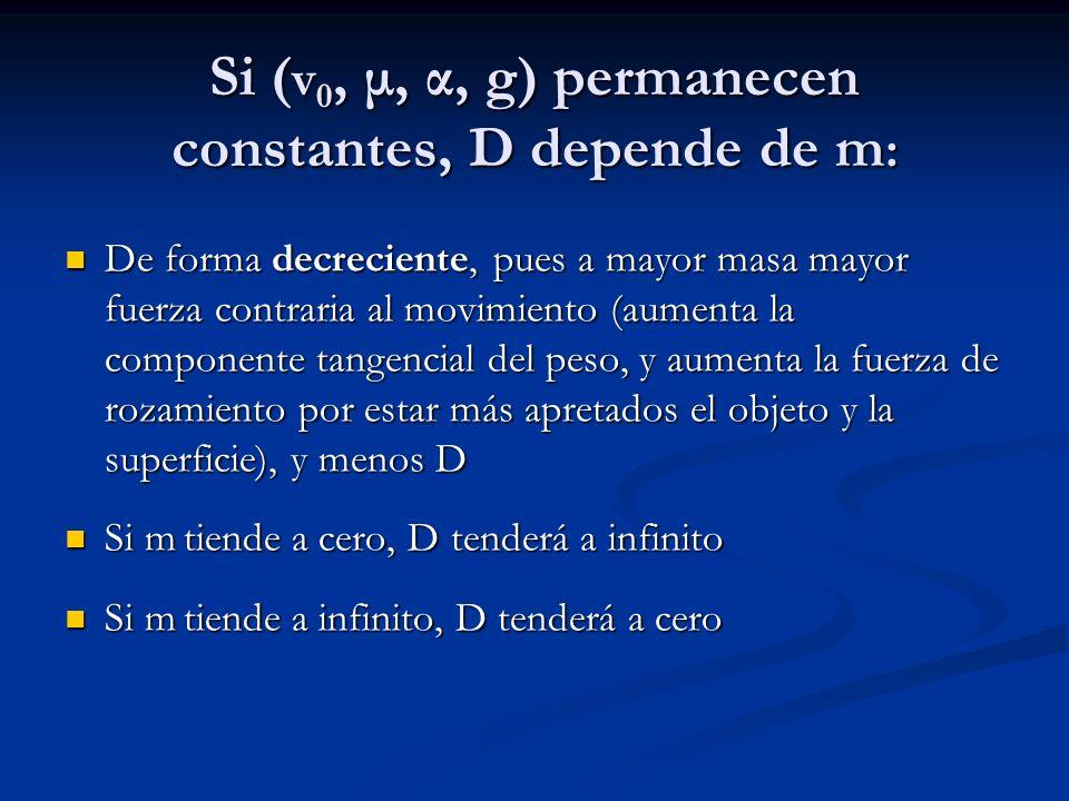 Si ( v 0, μ, α, g) permanecen constantes, D depende de m : De forma decreciente, pues a mayor masa mayor fuerza contraria al movimiento (aumenta la componente tangencial del peso, y aumenta la fuerza de rozamiento por estar más apretados el objeto y la superficie), y menos D De forma decreciente, pues a mayor masa mayor fuerza contraria al movimiento (aumenta la componente tangencial del peso, y aumenta la fuerza de rozamiento por estar más apretados el objeto y la superficie), y menos D Si m tiende a cero, D tenderá a infinito Si m tiende a cero, D tenderá a infinito Si m tiende a infinito, D tenderá a cero Si m tiende a infinito, D tenderá a cero