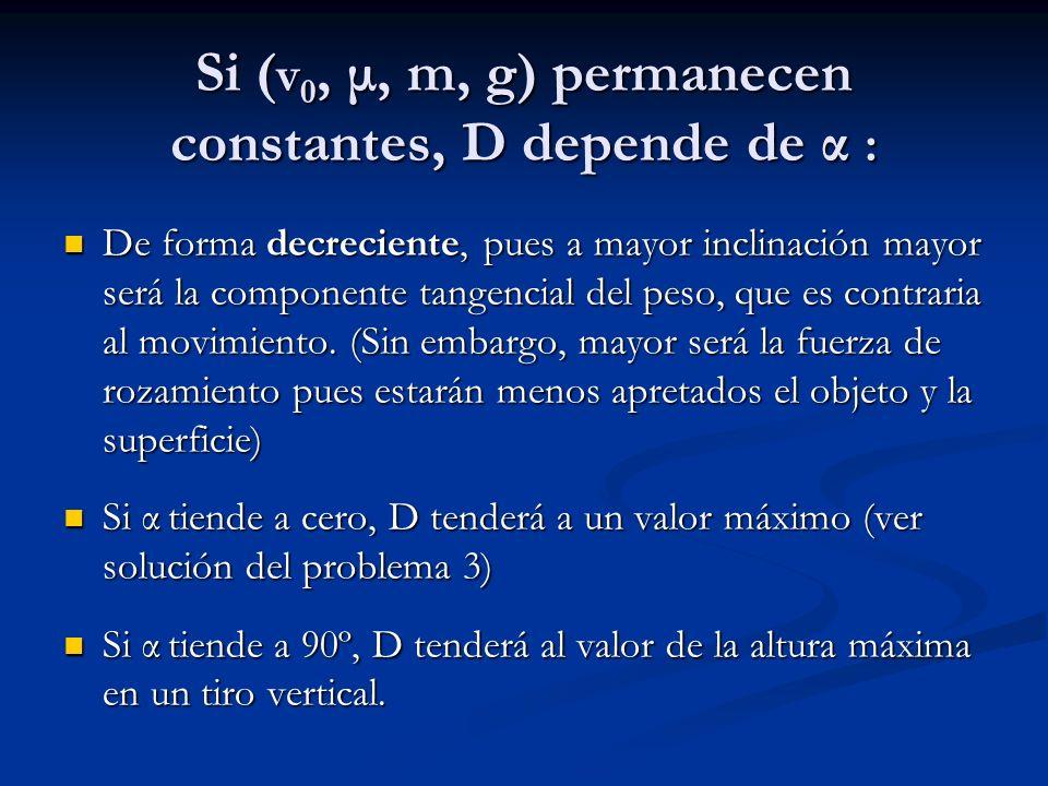 Si ( v 0, μ, m, g) permanecen constantes, D depende de α : De forma decreciente, pues a mayor inclinación mayor será la componente tangencial del peso, que es contraria al movimiento.