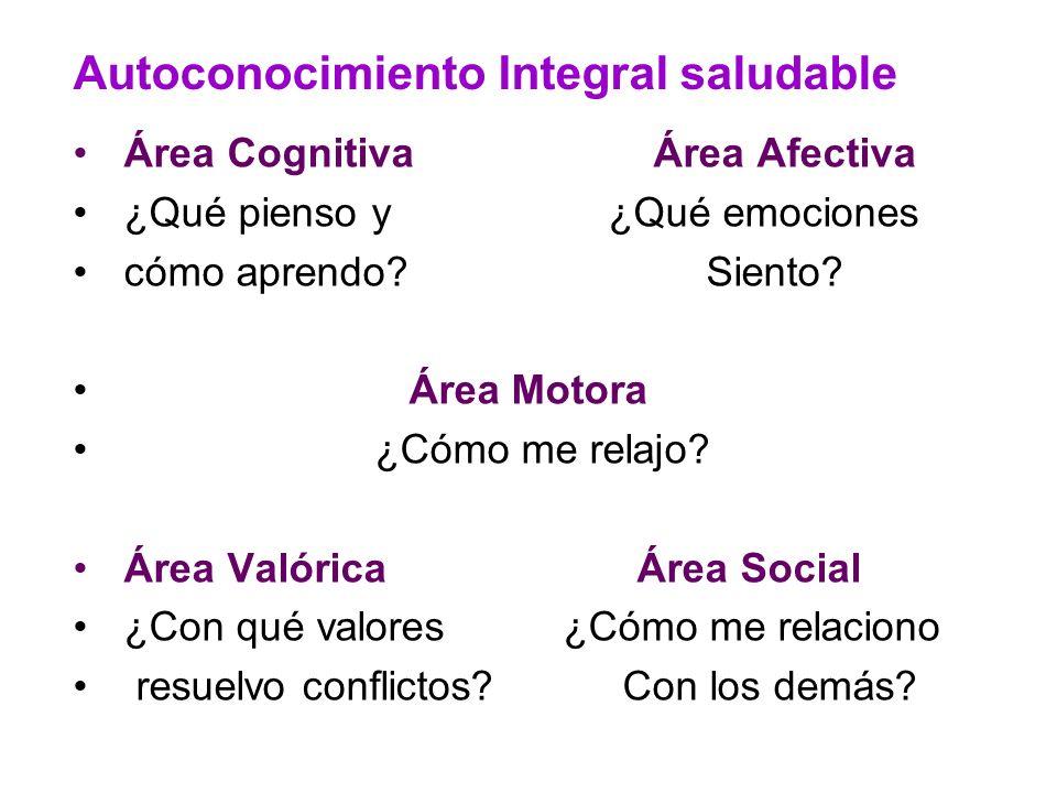 Área Cognitiva Área Afectiva ¿Qué pienso y ¿Qué emociones cómo aprendo? Siento? Área Motora ¿Cómo me relajo? Área Valórica Área Social ¿Con qué valore