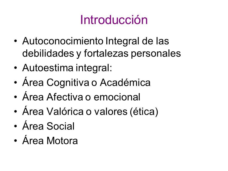 Introducción Autoconocimiento Integral de las debilidades y fortalezas personales Autoestima integral: Área Cognitiva o Académica Área Afectiva o emocional Área Valórica o valores (ética) Área Social Área Motora