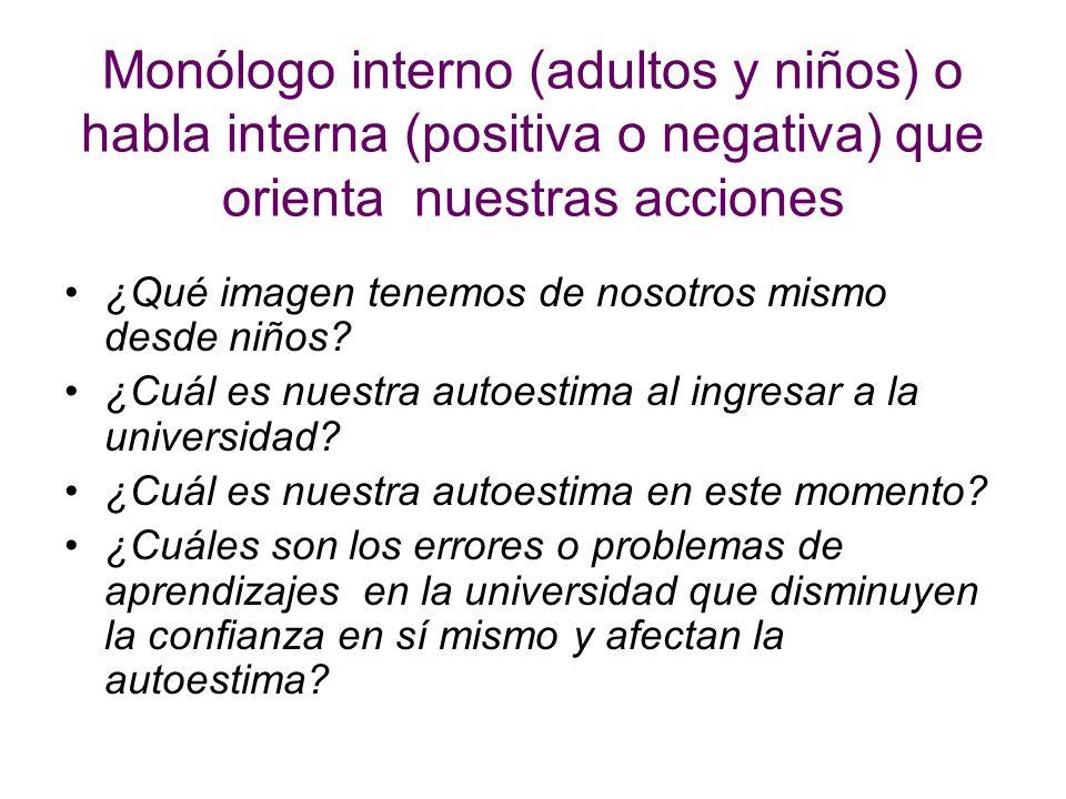 Monólogo interno (adultos y niños) o habla interna (positiva o negativa) que orienta nuestras acciones ¿Qué imagen tenemos de nosotros mismo desde niñ