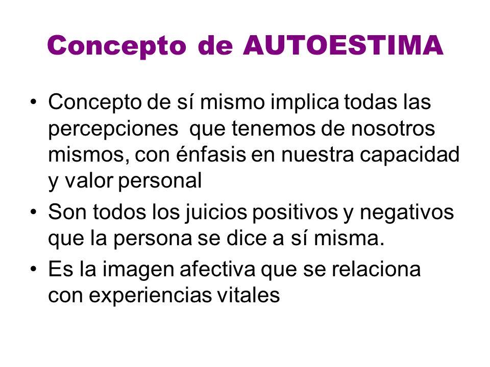 Área Cognitiva Área Afectiva ¿Qué pienso y ¿Qué emociones cómo aprendo.