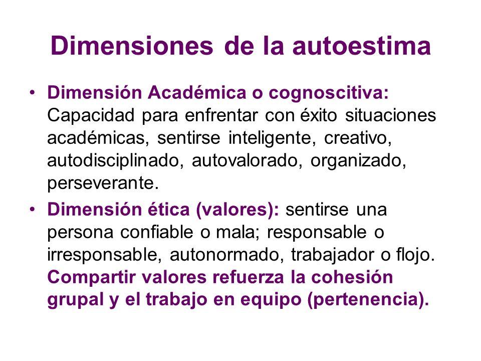 Dimensiones de la autoestima Dimensión Académica o cognoscitiva: Capacidad para enfrentar con éxito situaciones académicas, sentirse inteligente, creativo, autodisciplinado, autovalorado, organizado, perseverante.