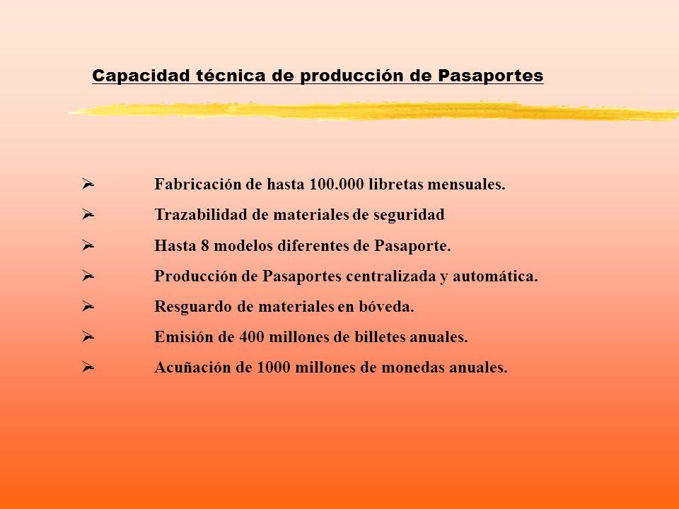 Fabricación de hasta 100.000 libretas mensuales. Trazabilidad de materiales de seguridad Hasta 8 modelos diferentes de Pasaporte. Producción de Pasapo