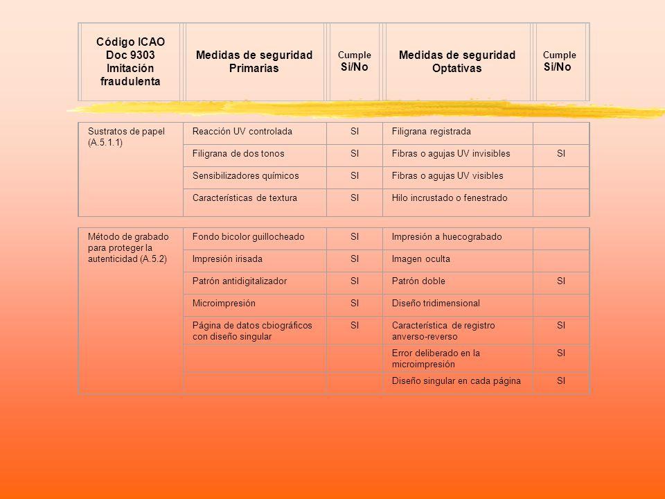 Sustratos de papel (A.5.1.1) Reacción UV controladaSIFiligrana registrada Filigrana de dos tonosSIFibras o agujas UV invisiblesSI Sensibilizadores quí