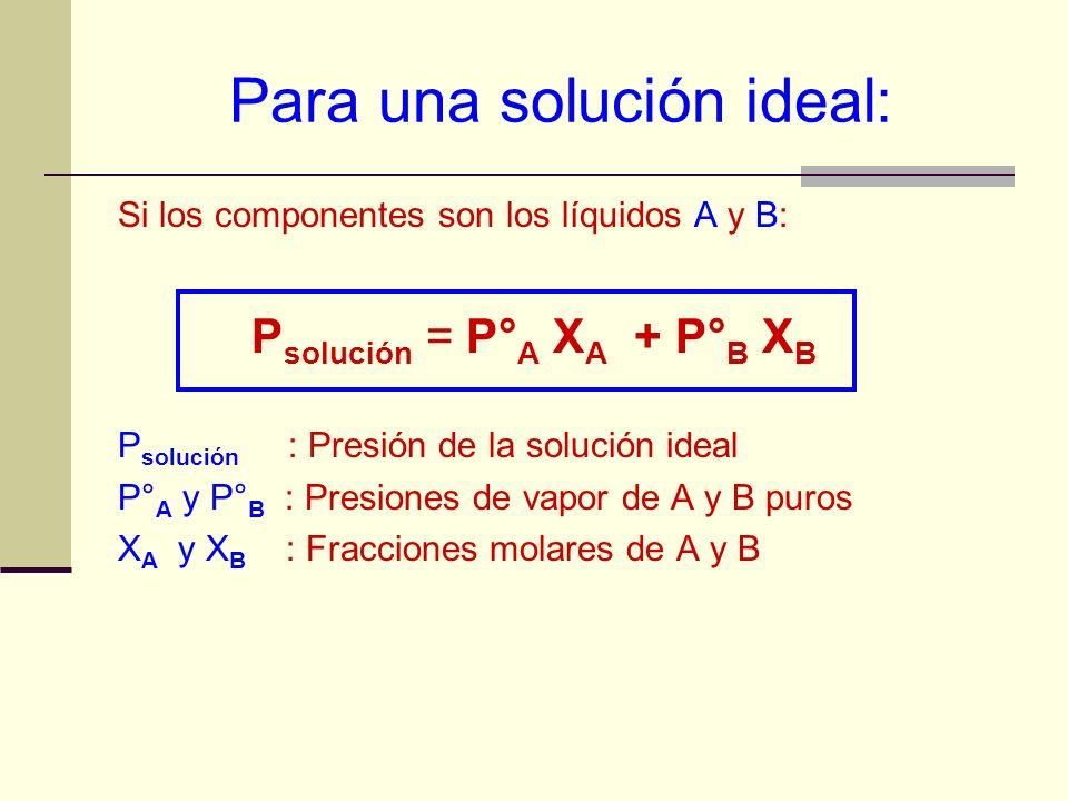 Para una solución ideal: Si los componentes son los líquidos A y B: P solución = P° A X A + P° B X B P solución : Presión de la solución ideal P° A y