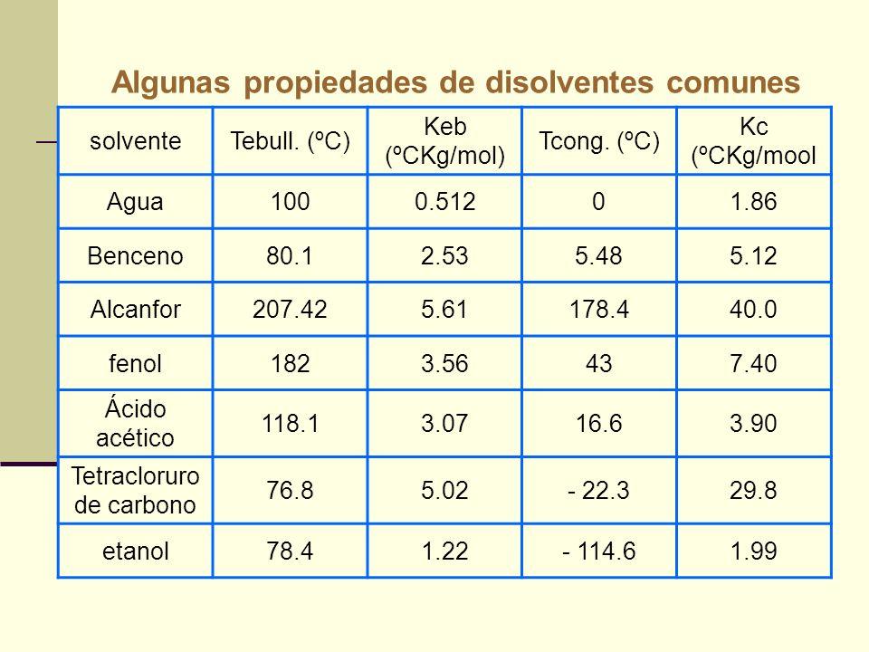 Algunas propiedades de disolventes comunes solventeTebull. (ºC) Keb (ºCKg/mol) Tcong. (ºC) Kc (ºCKg/mool Agua1000.51201.86 Benceno80.12.535.485.12 Alc